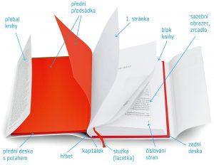 Co je kniha v tvrdých deskách V8