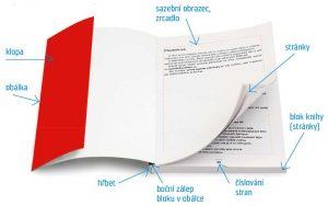 Co je kniha v měkkých deskách V2, V4